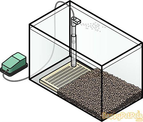 Undergravel filter